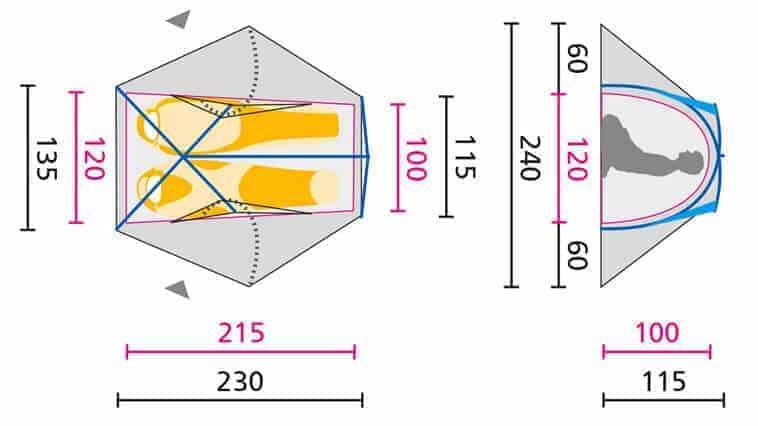 dimensions-tente-exolight-ii-jack-wolfskin