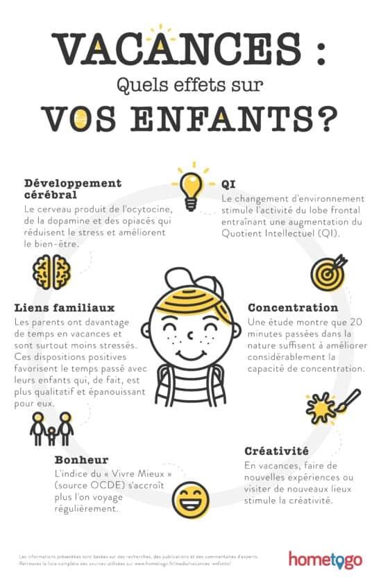 HTG.fr_Impact-Vacances-Enfants